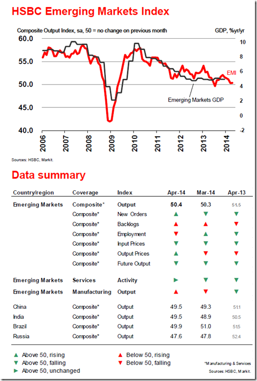 outperformed emerging markets indices - 600×924